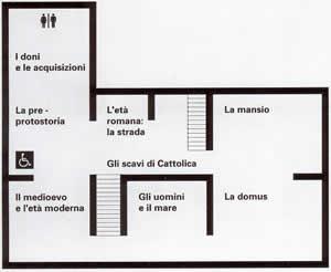 Museo della Regina Cattolica