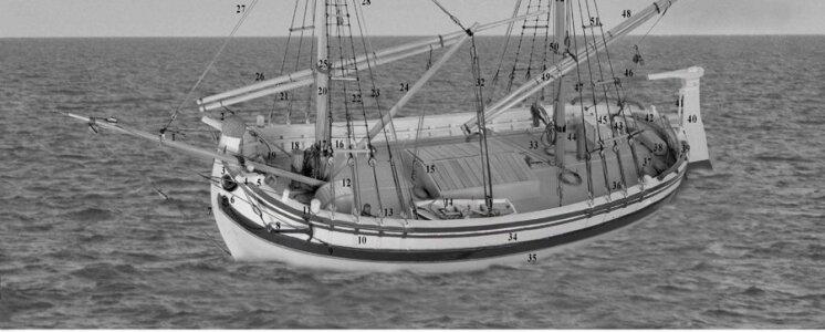 Trabaccolo, civiltà e storia del mare